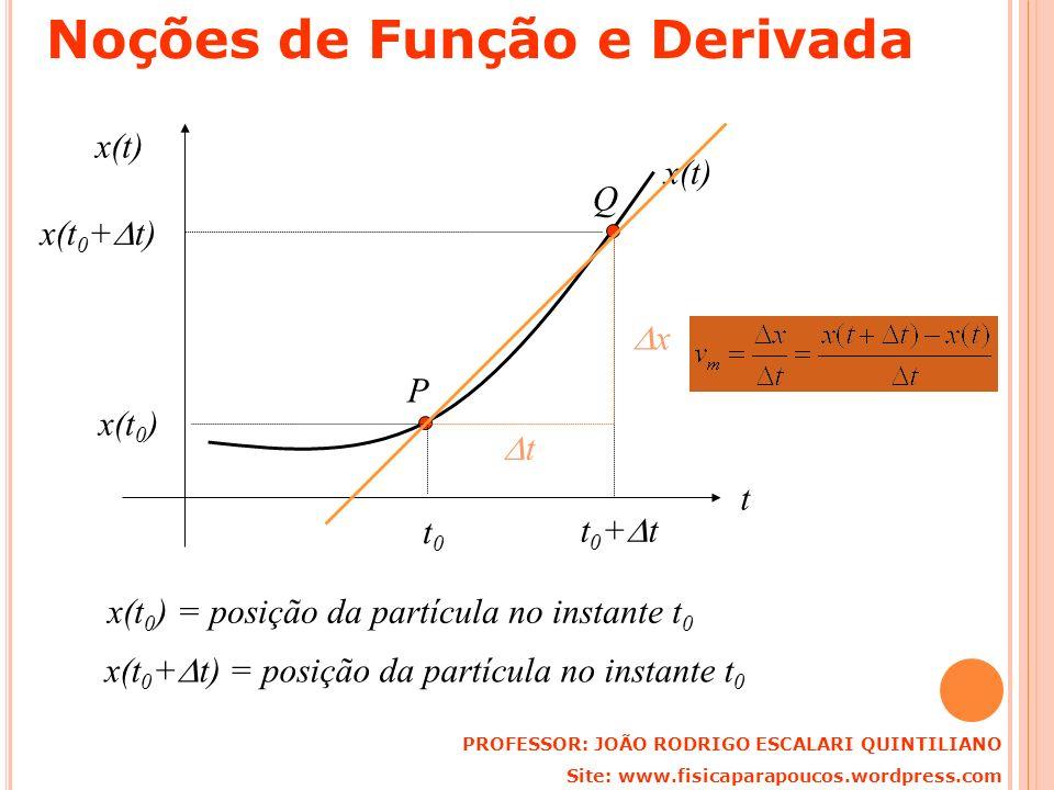 x(t0) = posição da partícula no instante t0