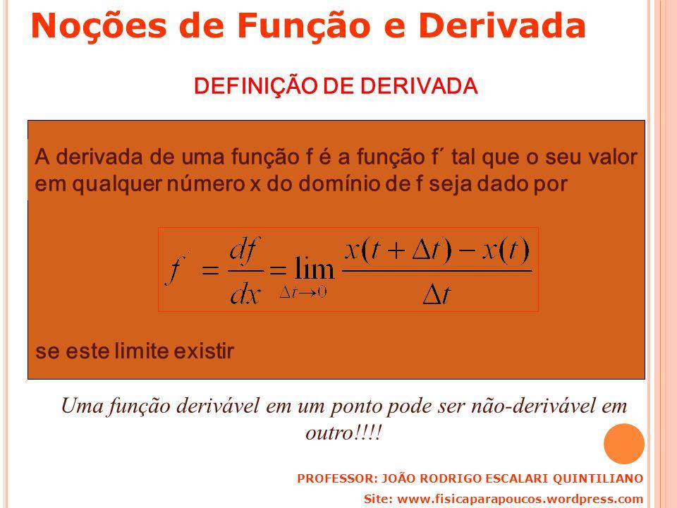 Uma função derivável em um ponto pode ser não-derivável em outro!!!!