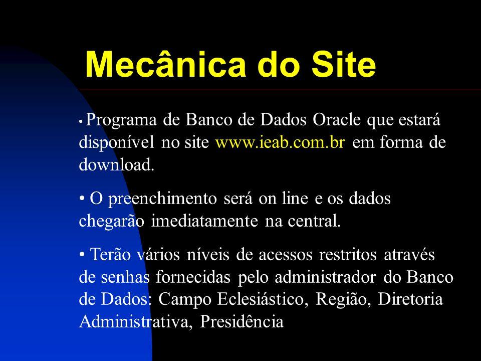 Mecânica do Site Programa de Banco de Dados Oracle que estará disponível no site www.ieab.com.br em forma de download.