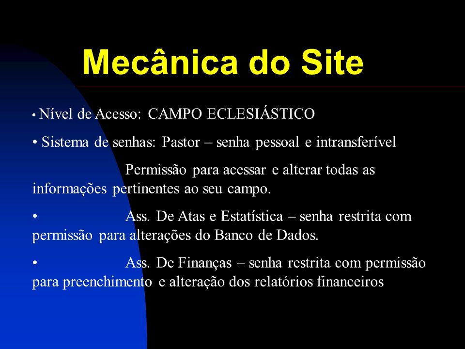 Mecânica do Site Nível de Acesso: CAMPO ECLESIÁSTICO. Sistema de senhas: Pastor – senha pessoal e intransferível.