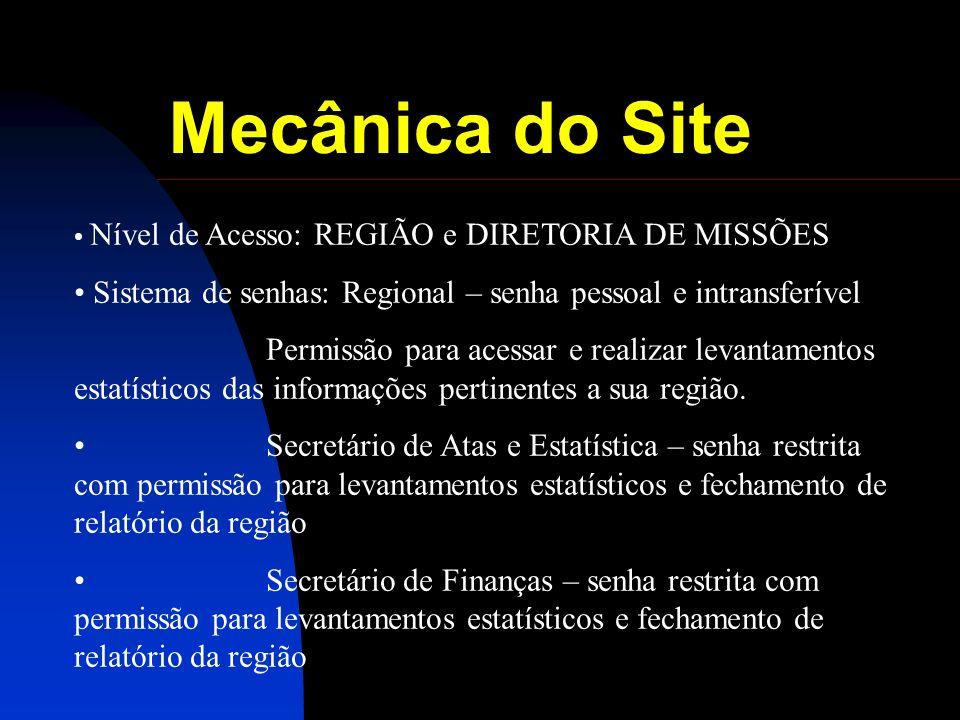 Mecânica do Site Nível de Acesso: REGIÃO e DIRETORIA DE MISSÕES. Sistema de senhas: Regional – senha pessoal e intransferível.
