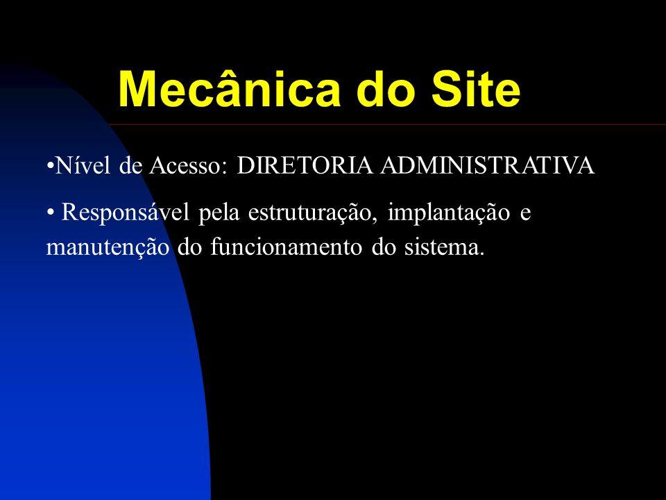 Mecânica do Site Nível de Acesso: DIRETORIA ADMINISTRATIVA
