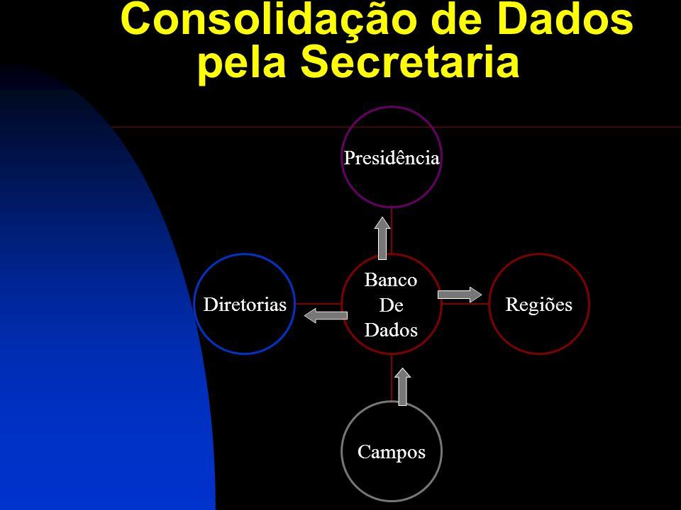 Consolidação de Dados pela Secretaria