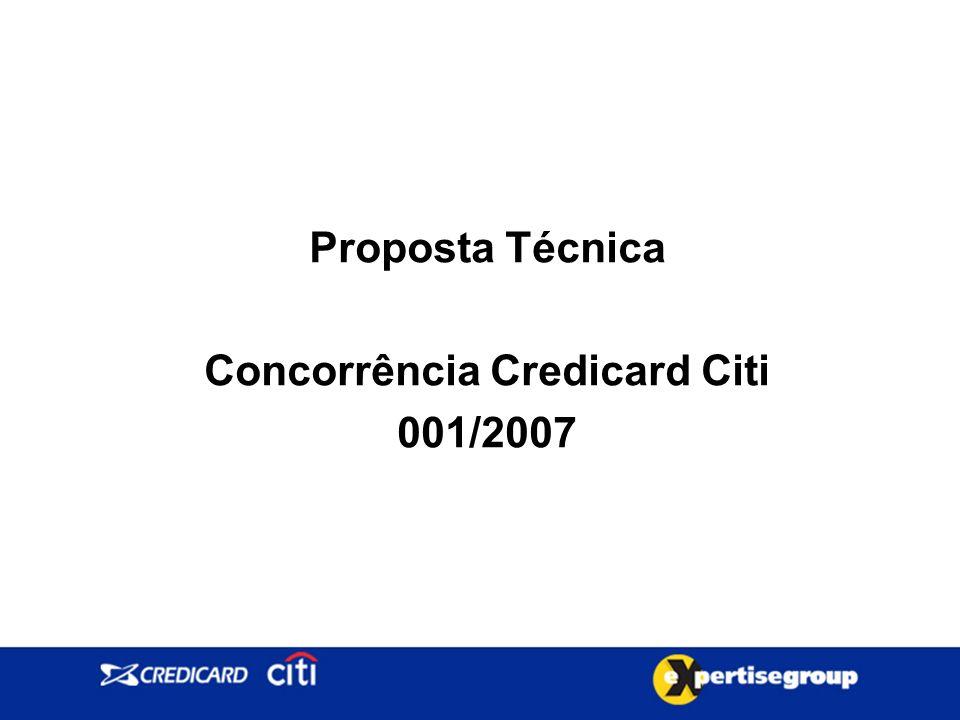 Concorrência Credicard Citi