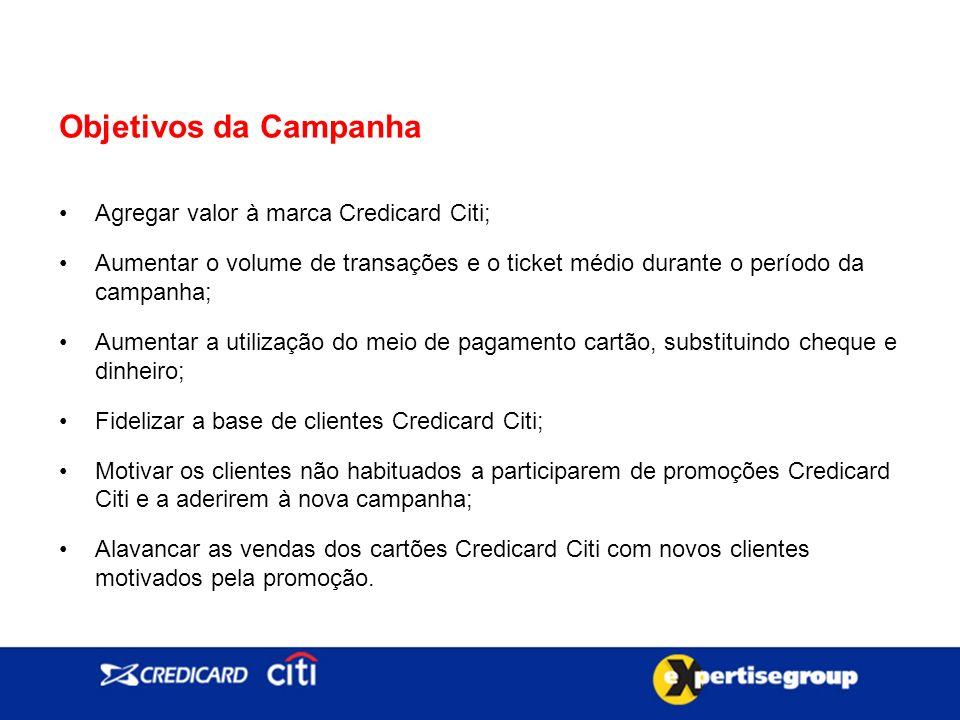 Objetivos da Campanha Agregar valor à marca Credicard Citi;
