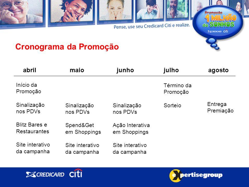 Cronograma da Promoção