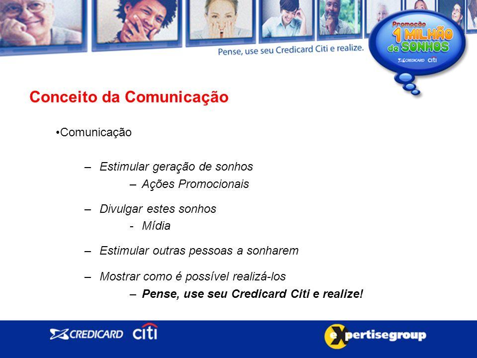 Conceito da Comunicação