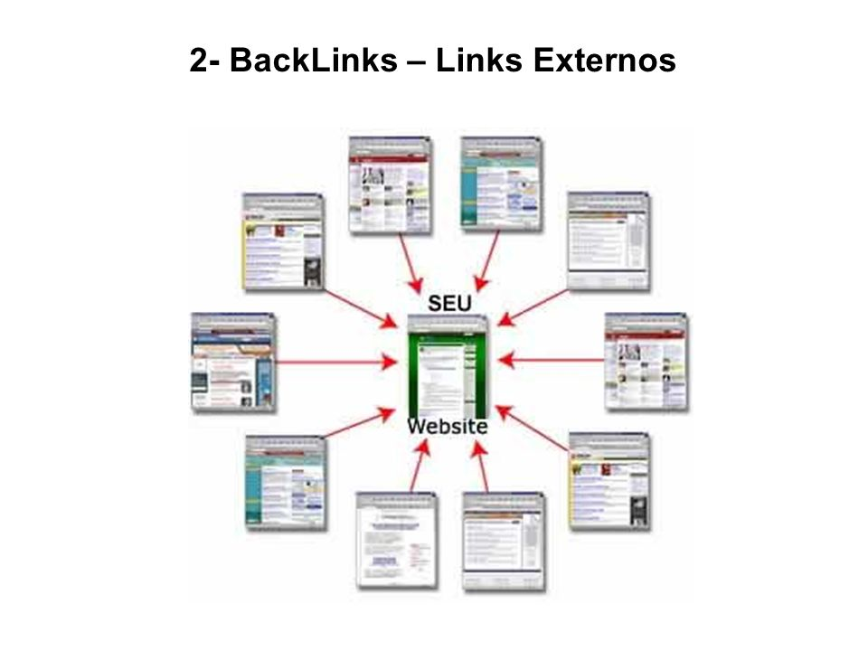 2- BackLinks – Links Externos