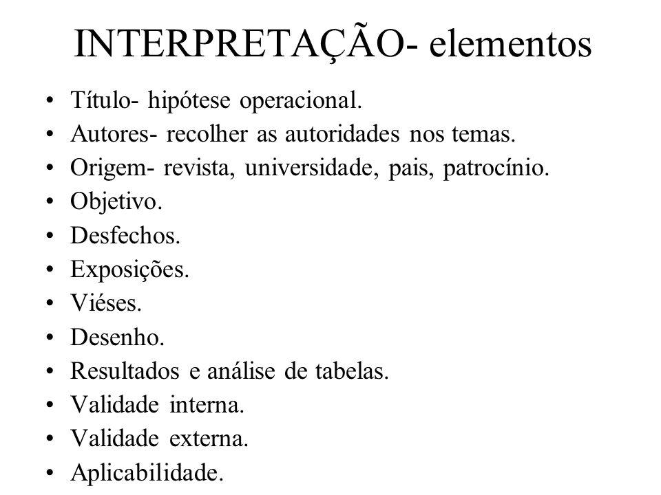 INTERPRETAÇÃO- elementos