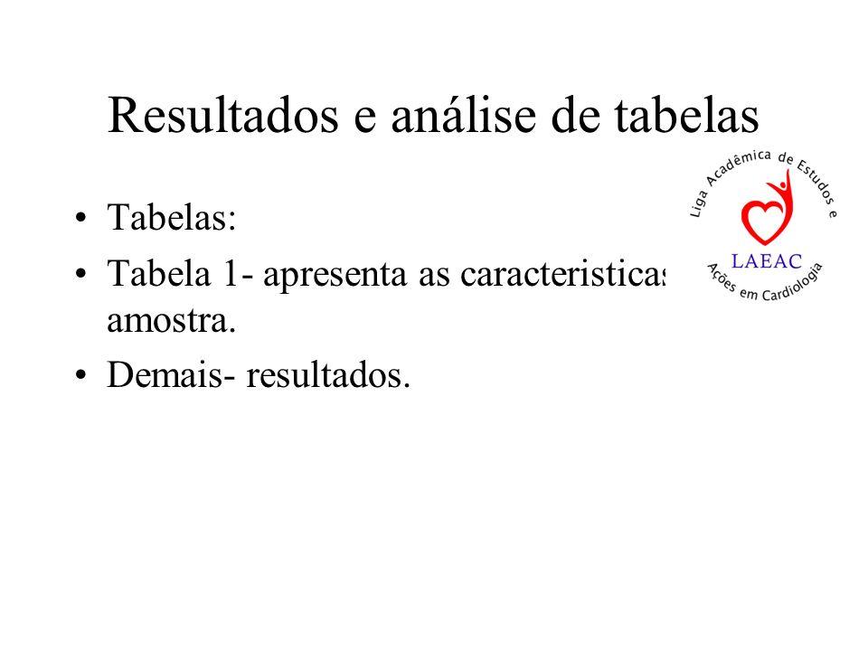 Resultados e análise de tabelas