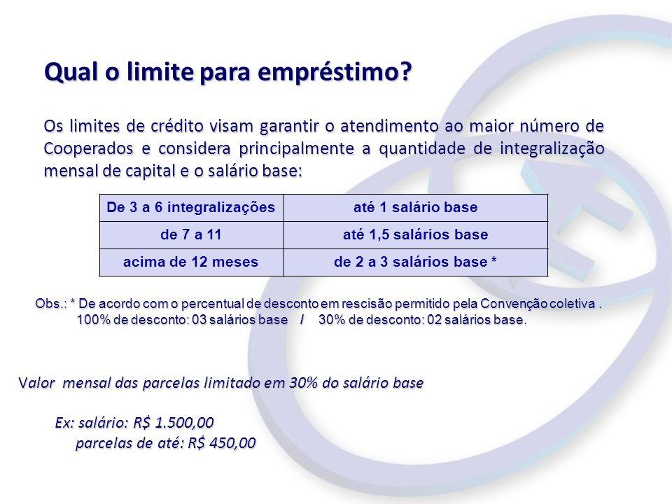 Qual o limite para empréstimo