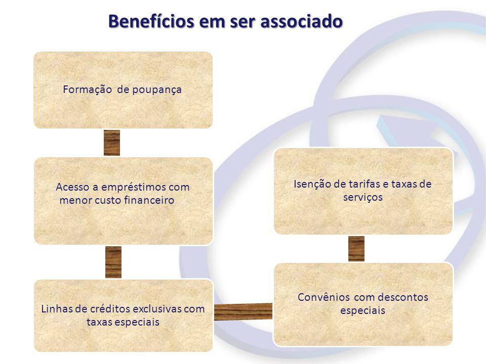 Benefícios em ser associado