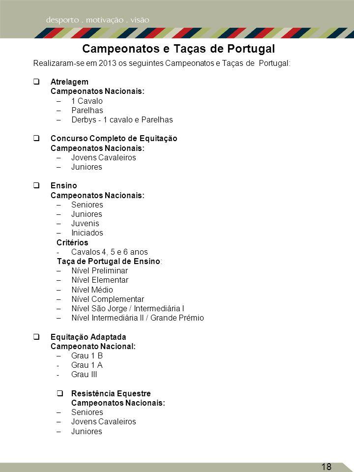 Campeonatos e Taças de Portugal