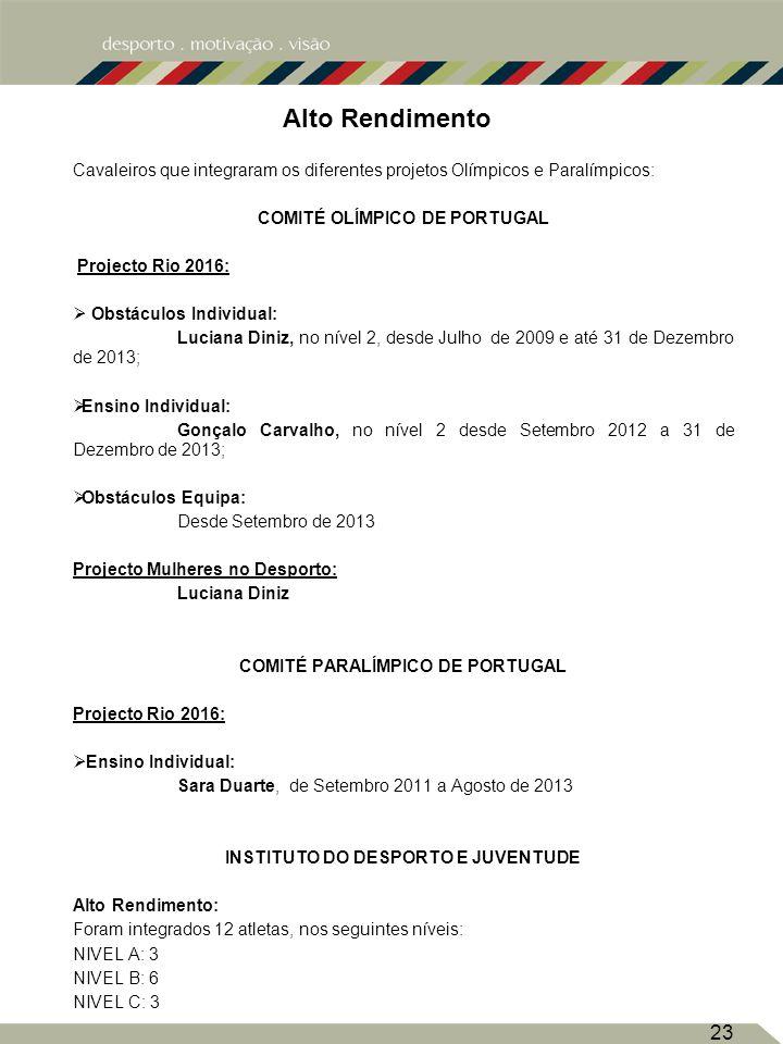 Alto Rendimento Cavaleiros que integraram os diferentes projetos Olímpicos e Paralímpicos: COMITÉ OLÍMPICO DE PORTUGAL.