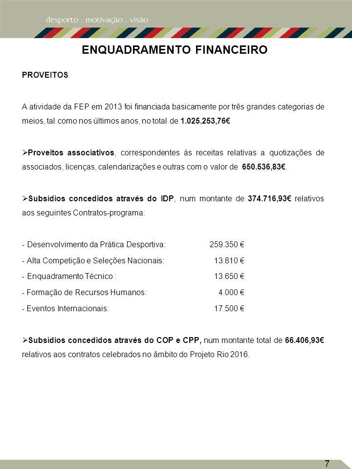 ENQUADRAMENTO FINANCEIRO