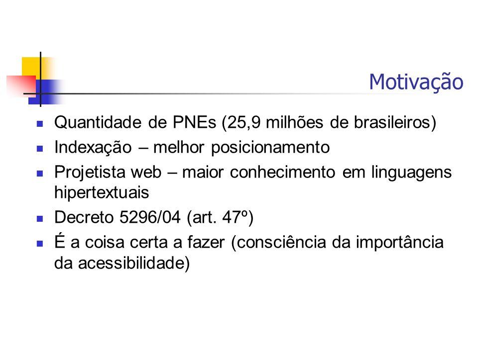 Motivação Quantidade de PNEs (25,9 milhões de brasileiros)