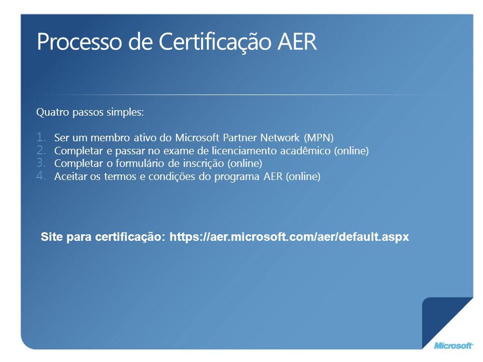 Processo de Certificação AER