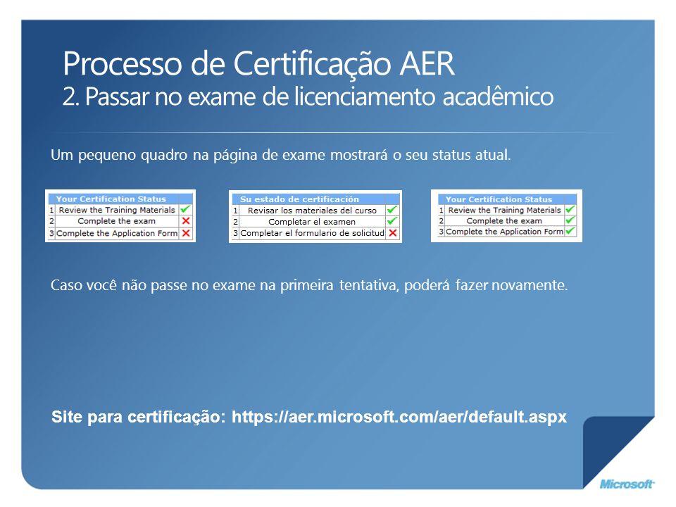 Processo de Certificação AER 2