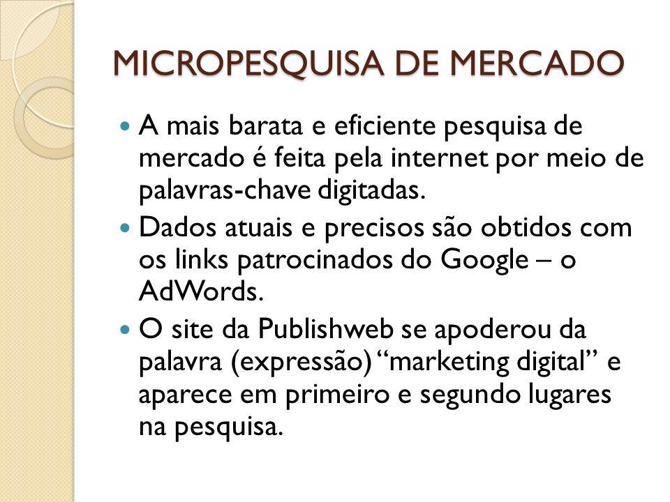 MICROPESQUISA DE MERCADO