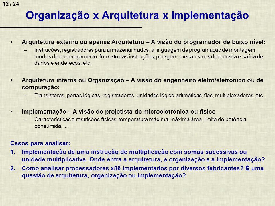 Organização x Arquitetura x Implementação