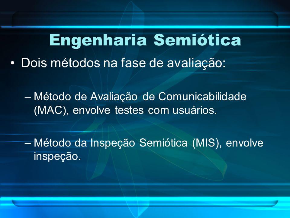 Engenharia Semiótica Dois métodos na fase de avaliação: