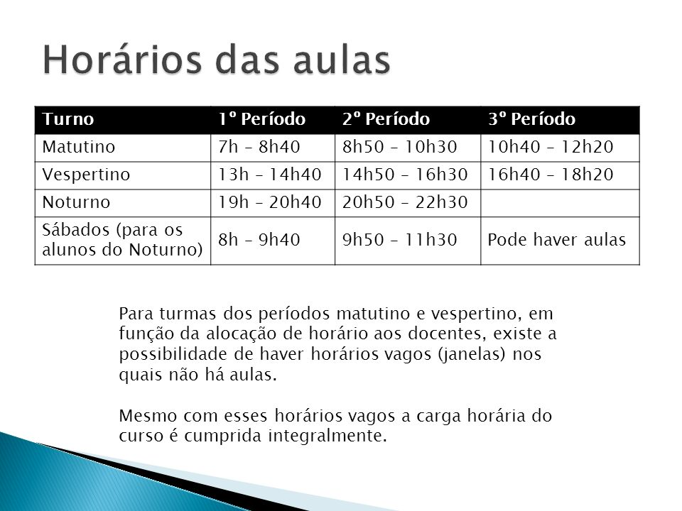 Horários das aulas Turno 1º Período 2º Período 3º Período Matutino