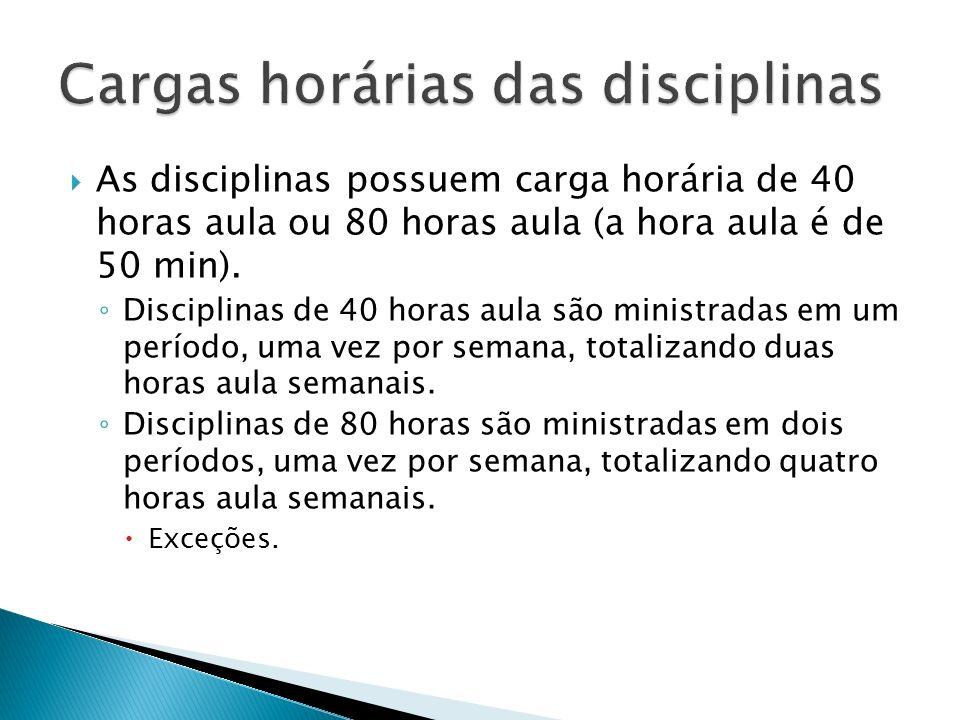 Cargas horárias das disciplinas