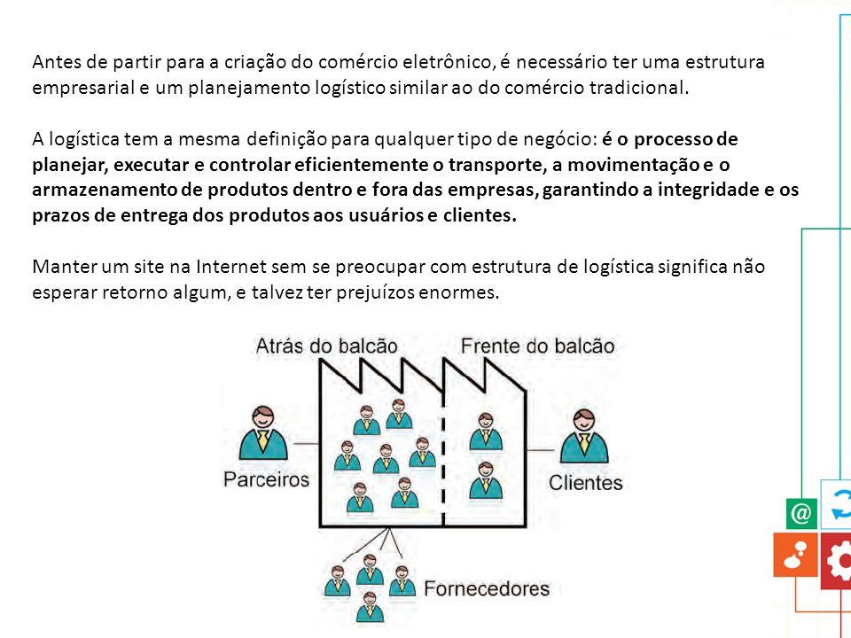 Antes de partir para a criação do comércio eletrônico, é necessário ter uma estrutura empresarial e um planejamento logístico similar ao do comércio tradicional.