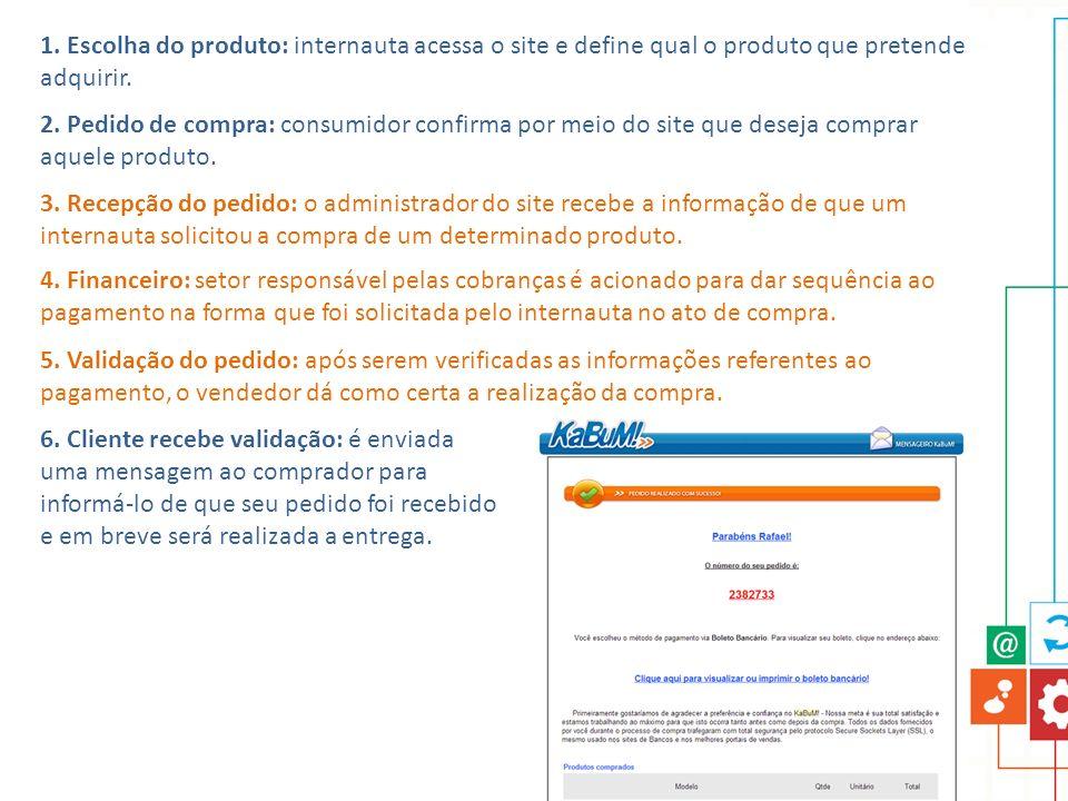 1. Escolha do produto: internauta acessa o site e define qual o produto que pretende adquirir.