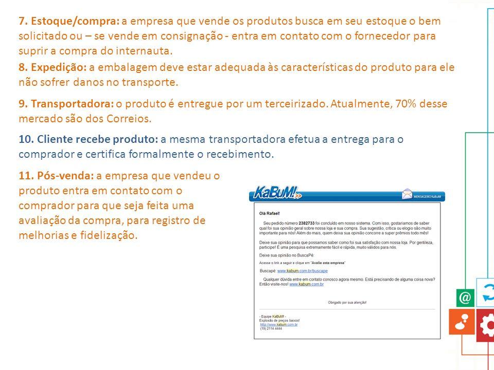 7. Estoque/compra: a empresa que vende os produtos busca em seu estoque o bem solicitado ou – se vende em consignação - entra em contato com o fornecedor para