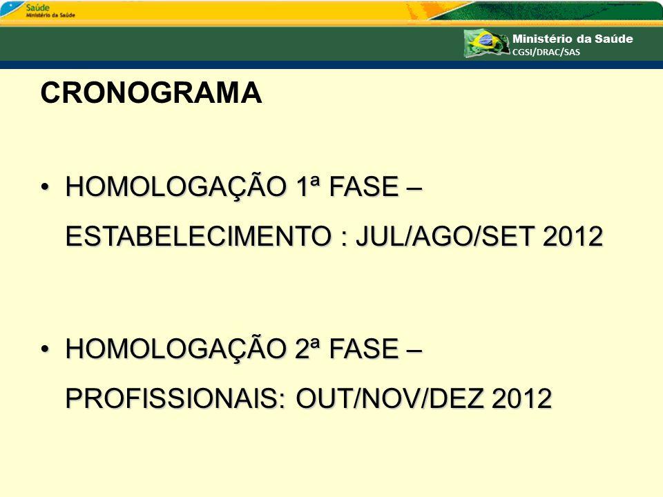 CRONOGRAMA HOMOLOGAÇÃO 1ª FASE – ESTABELECIMENTO : JUL/AGO/SET 2012