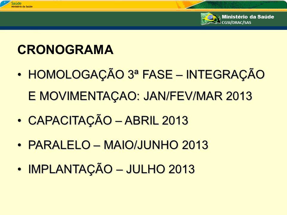 CRONOGRAMA HOMOLOGAÇÃO 3ª FASE – INTEGRAÇÃO E MOVIMENTAÇAO: JAN/FEV/MAR 2013. CAPACITAÇÃO – ABRIL 2013.