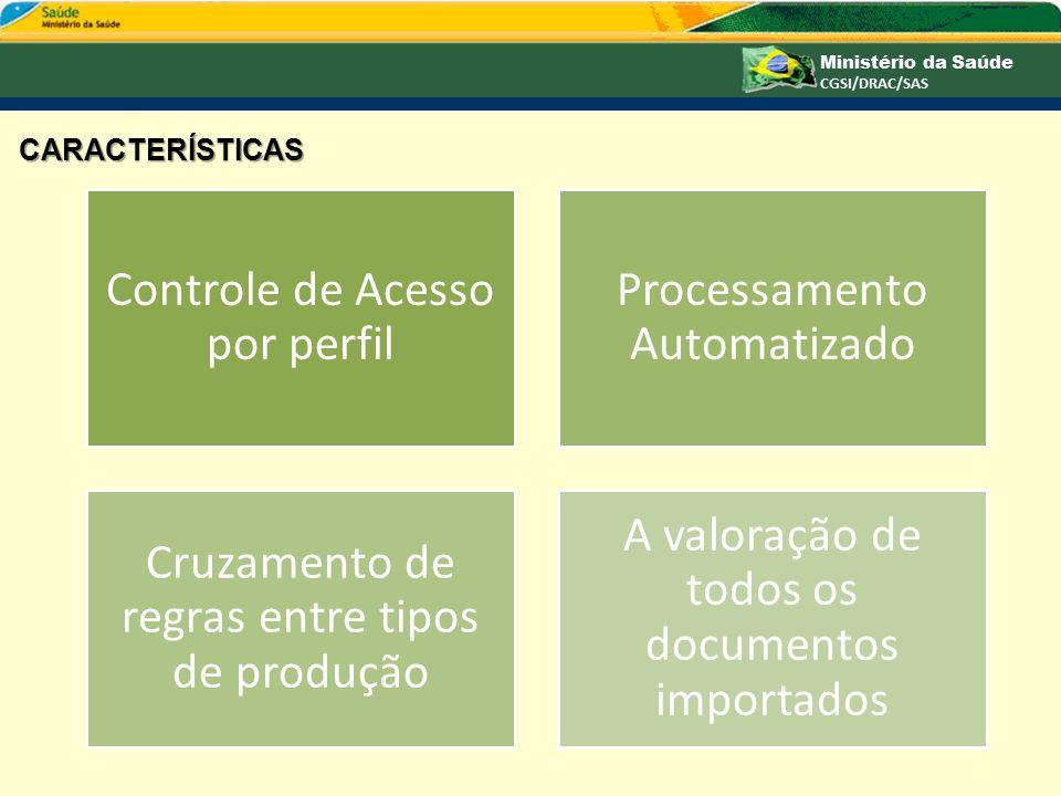 Controle de Acesso por perfil Processamento Automatizado