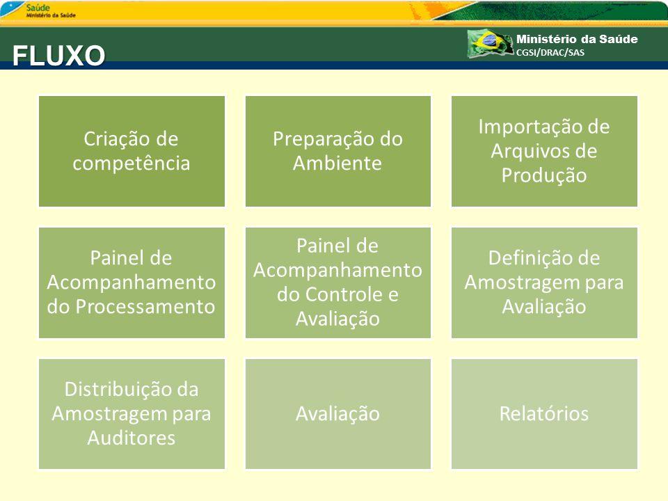FLUXO Criação de competência Preparação do Ambiente