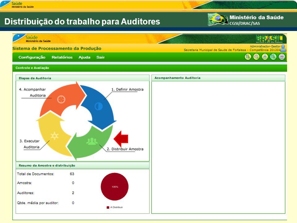 Distribuição do trabalho para Auditores