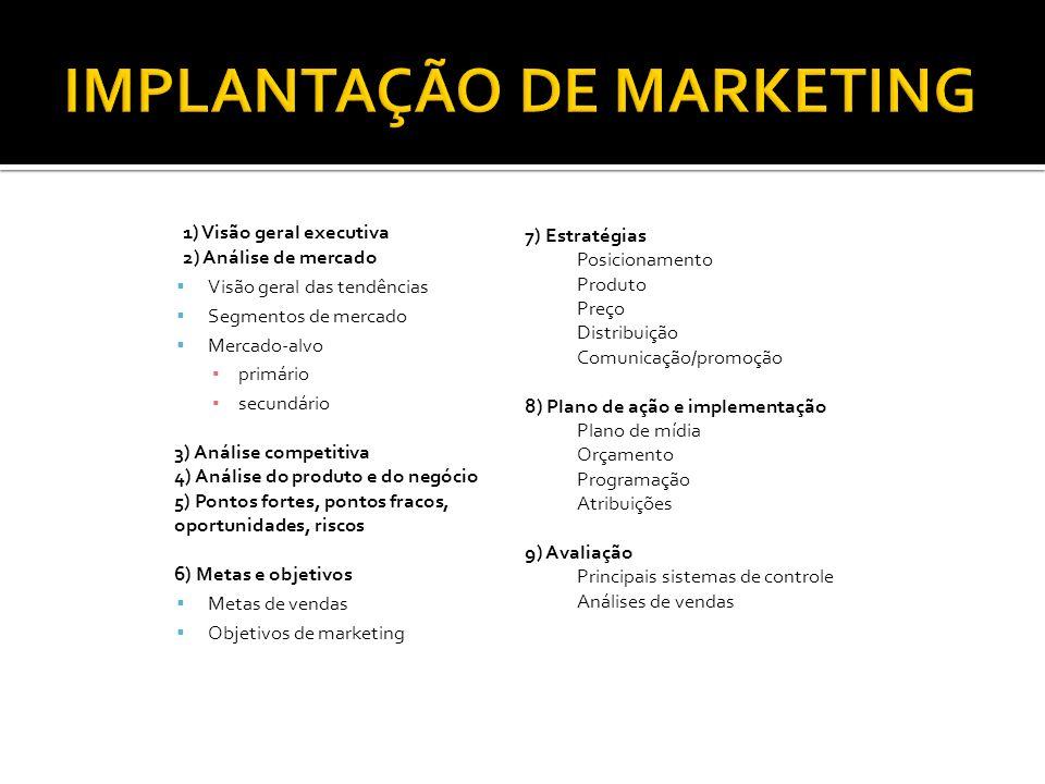 IMPLANTAÇÃO DE MARKETING
