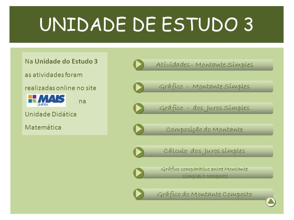 UNIDADE DE ESTUDO 3 Na Unidade do Estudo 3 as atividades foram realizadas online no site. na Unidade Didática Matemática.