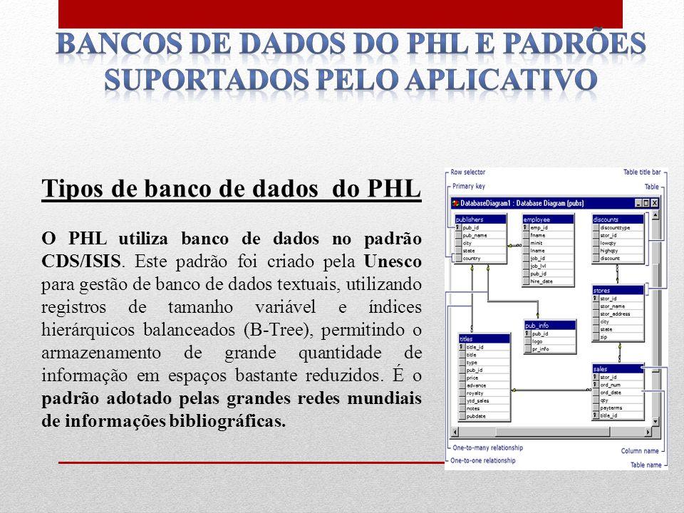 BANCOS DE DADOS DO PHL E Padrões suportados pelo aplicativo