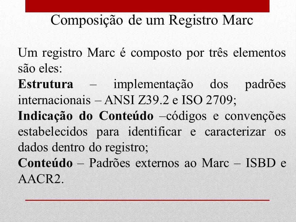 Composição de um Registro Marc