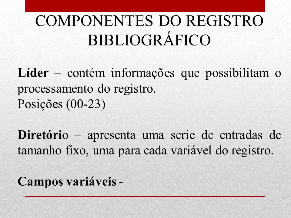 COMPONENTES DO REGISTRO BIBLIOGRÁFICO
