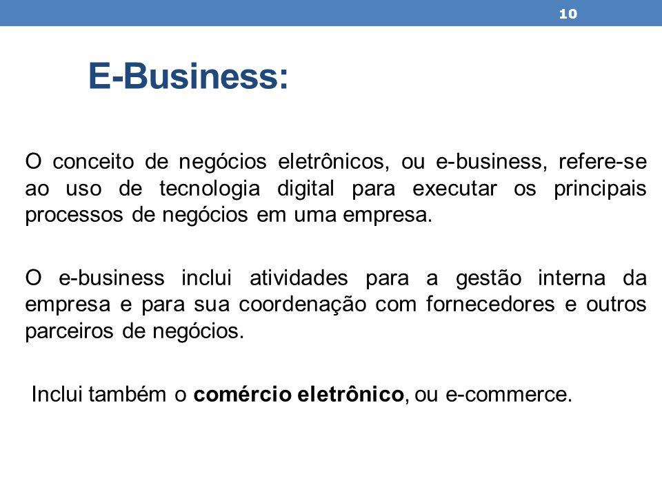 E-Business:
