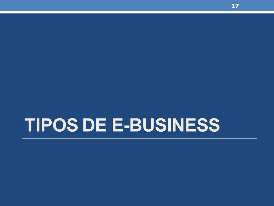Tipos de E-business