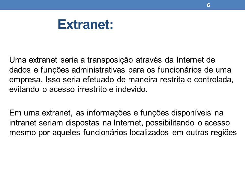 Extranet: