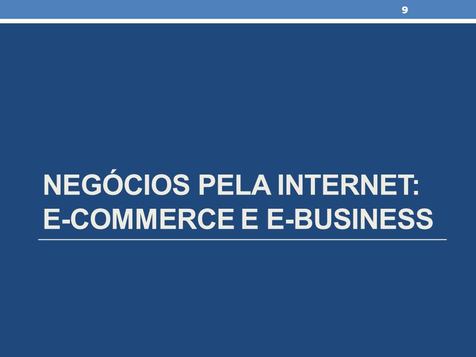 Negócios pela internet: E-commerce e E-Business