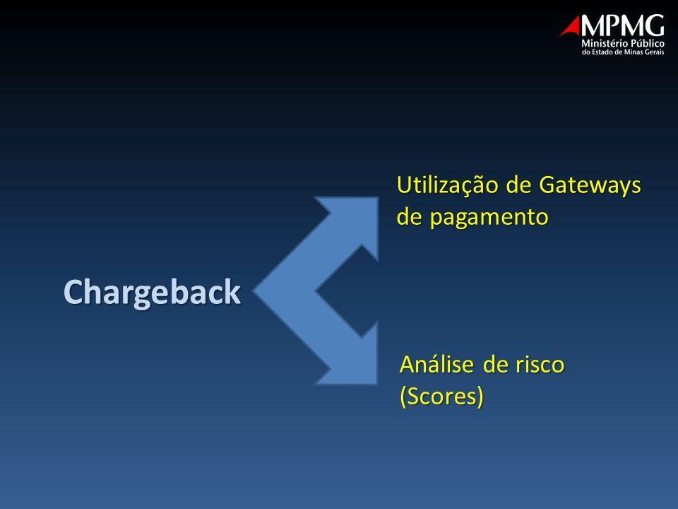 Chargeback Utilização de Gateways de pagamento Análise de risco