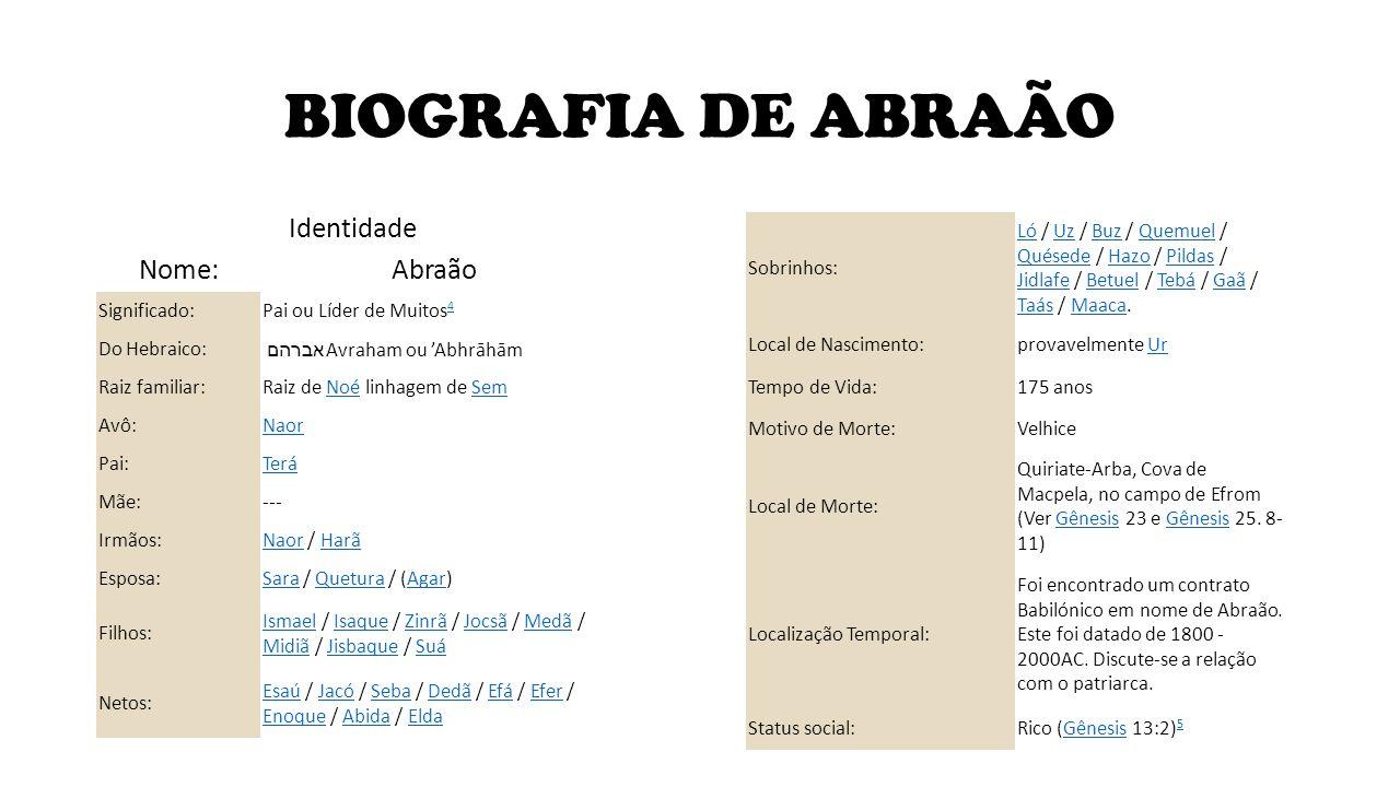 BIOGRAFIA DE ABRAÃO Identidade Nome: Abraão Significado: