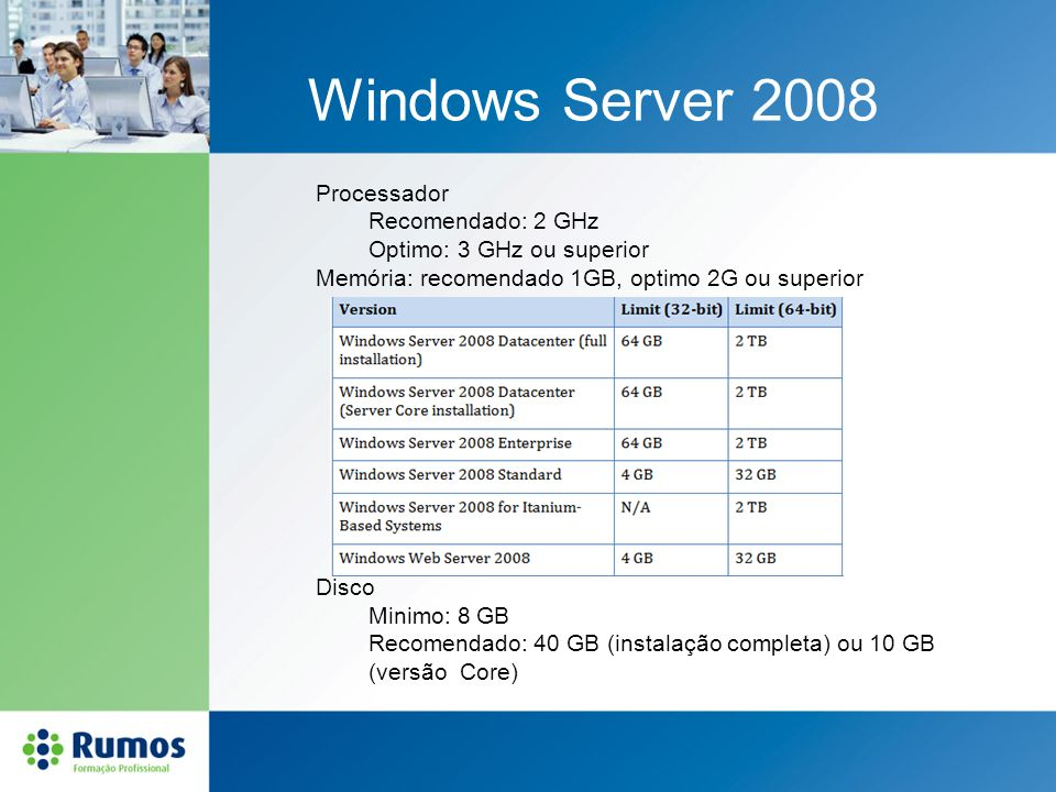 Windows Server 2008 Processador Recomendado: 2 GHz