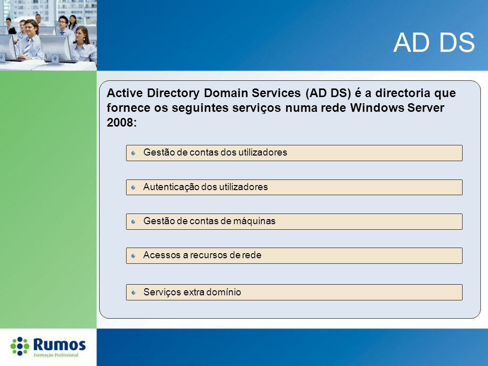 Module 1: Exploring Windows Server 2008 Active Directory Roles