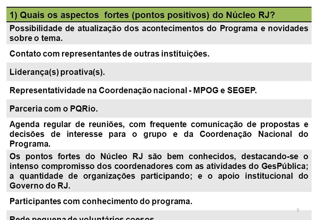 1) Quais os aspectos fortes (pontos positivos) do Núcleo RJ