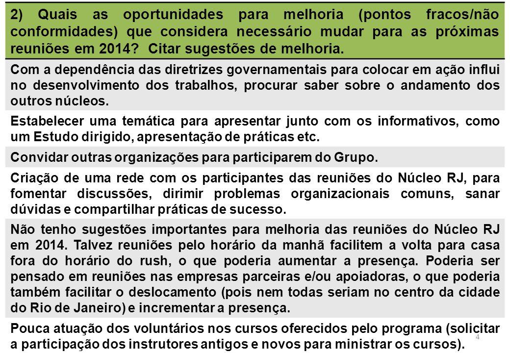 2) Quais as oportunidades para melhoria (pontos fracos/não conformidades) que considera necessário mudar para as próximas reuniões em 2014 Citar sugestões de melhoria.